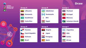 A CBF divulgou a lista de convocados para a Copa do Mundo de Futsal. A seleção brasileira fará a sua estreia no 13 de setembro contra o Vietnã.